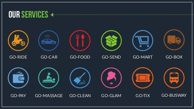 Gojek Happiness Story