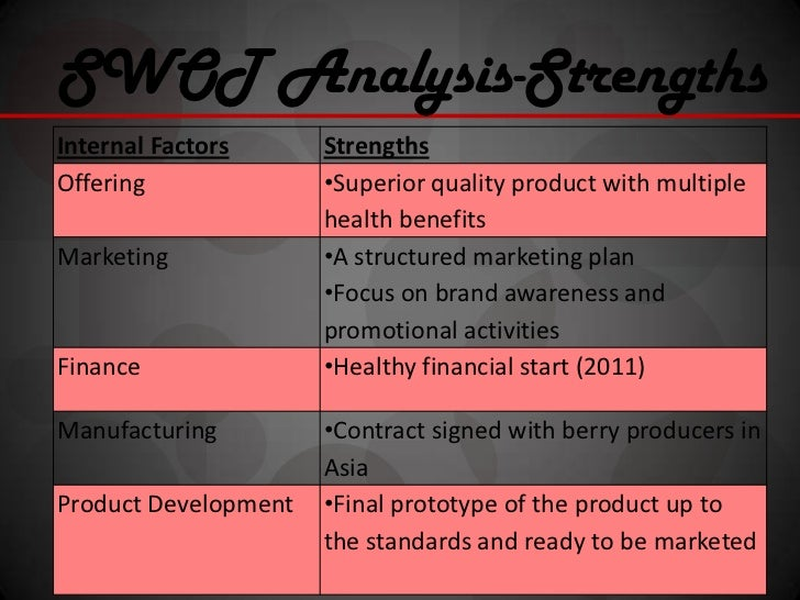 sobeys swot Swot analysis of a general store presented to the faculty of the agribusiness department california polytechnic state university in partial fulfillment.