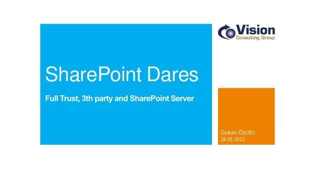 SharePoint Dares