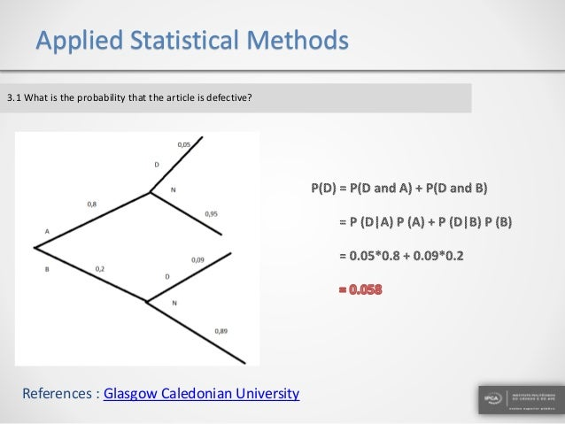 applied statistical model Offer a cohesive course of study for graduate students seeking to enhance the  statistical modeling component of their research and to prepare for successful.