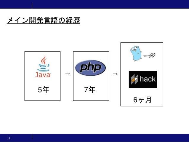 5 5年 7年 6ヶ月 → → メイン開発言語の経歴