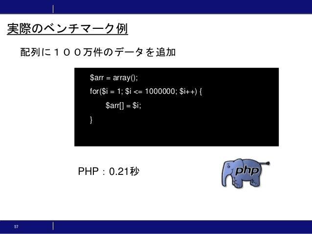 57 配列に100万件のデータを追加 実際のベンチマーク例 $arr = array(); for($i = 1; $i <= 1000000; $i++) { $arr[] = $i; } PHP:0.21秒