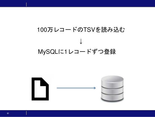61 100万レコードのTSVを読み込む ↓ MySQLに1レコードずつ登録