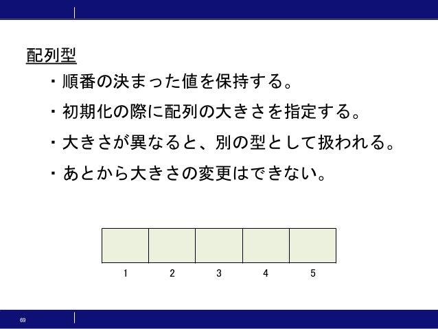 69 ・順番の決まった値を保持する。 ・初期化の際に配列の大きさを指定する。 ・大きさが異なると、別の型として扱われる。 ・あとから大きさの変更はできない。 1 2 3 4 5 配列型