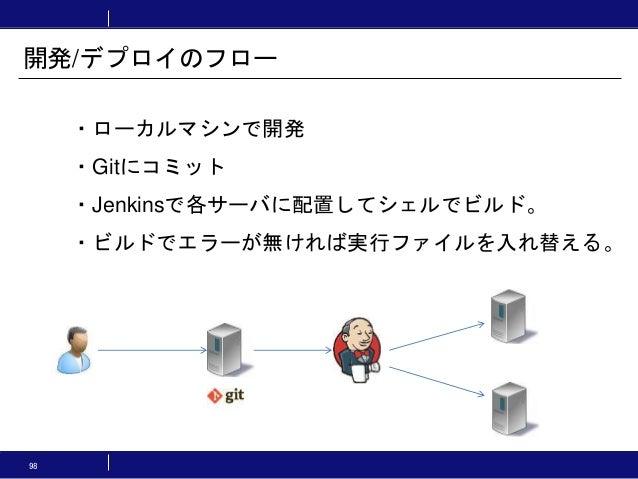 ・ローカルマシンで開発 ・Gitにコミット ・Jenkinsで各サーバに配置してシェルでビルド。 ・ビルドでエラーが無ければ実行ファイルを入れ替える。 開発/デプロイのフロー 98