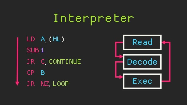 8-bit Emulator Programming with Go