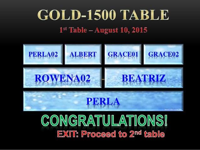 Gold1500 KADS TEAM Slide 2