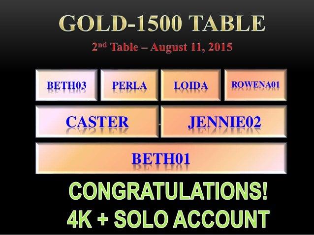 Gold1500 KADS TEAM Slide 3