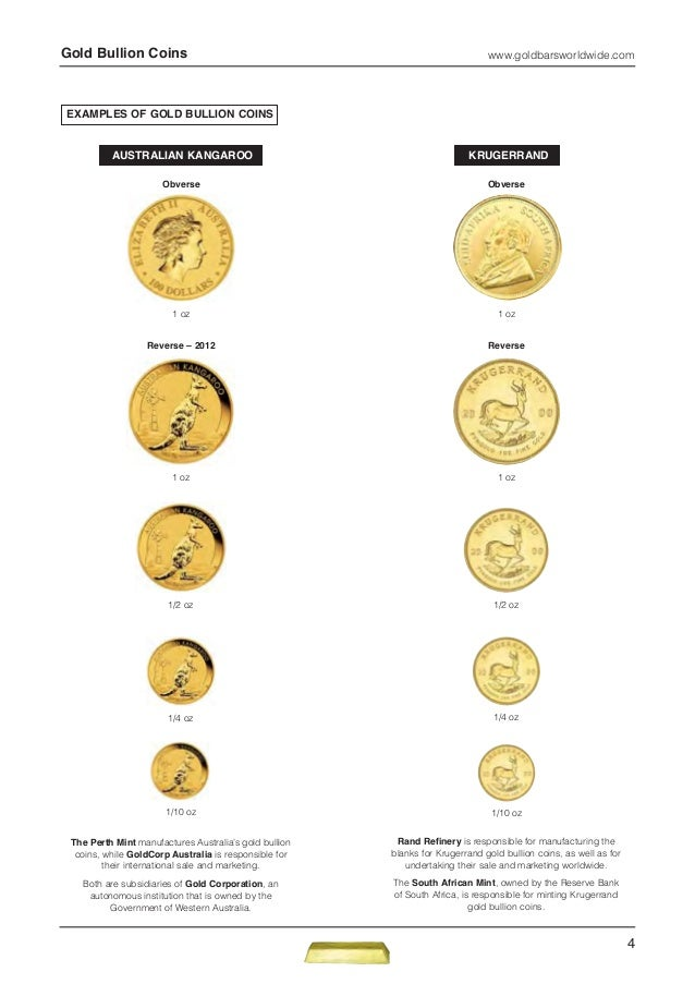 Gold Bullion Coins Guide