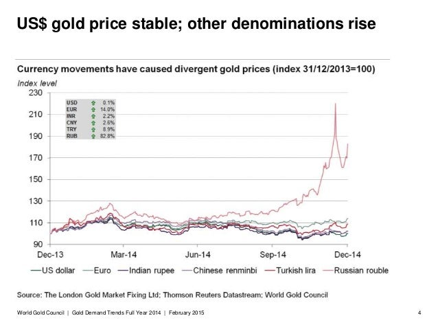 World Gold Council: Gold demand trends full year 2014 - photo#26
