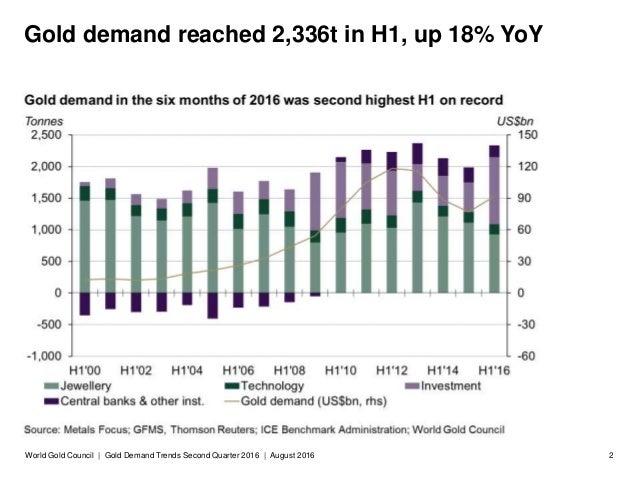 world investment report 2016 pdf