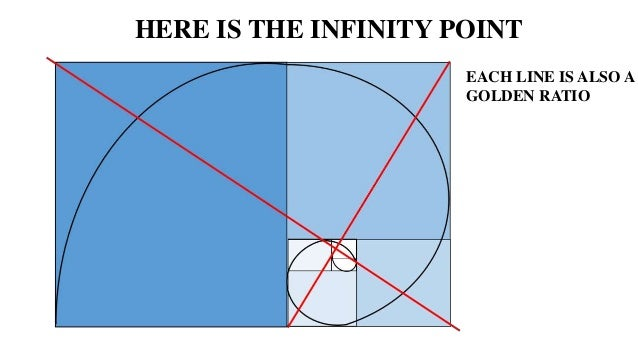 the secret of golden mean ratio There's a common mathematical ratio found in nature that can be used to create pleasing, natural looking compositions in your design work we call it the golden ratio, although it's also known as the golden mean, the golden section, or the greek letter phi.