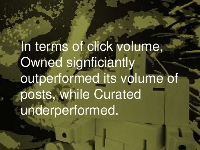 With that in mind, which publishers are the most popular sources for curated content for Rallyverse marketers?