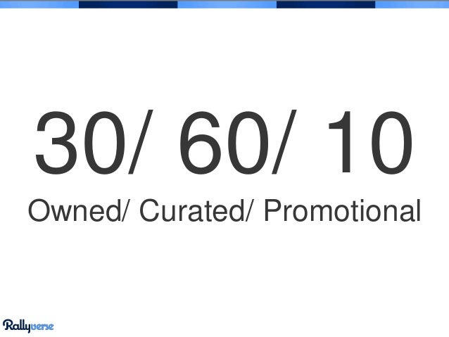 30/ 60/ 10 Owned/ Curated/ Promotional