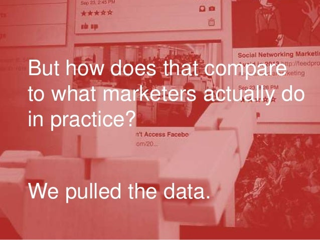 But how does that compare to what marketers actually do in practice? We pulled the data.
