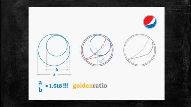 Applying the Golden Ratio to Web Layouts ...