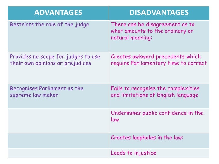 disadvantages and advantages of judicial activism Home issues judicial activism pros and cons  cons of judicial activism no laws when judicial activism is used,  the advantages and disadvantages of unitary.