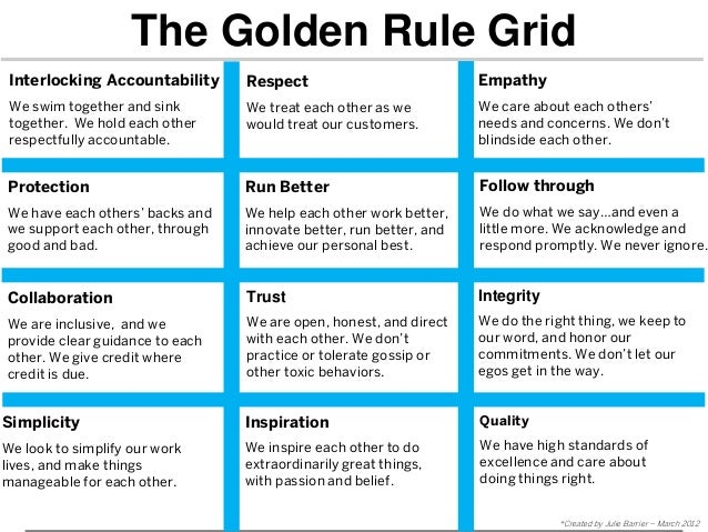 The Golden Rule of Effective Leadership and Management
