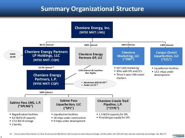 Organisational Structure of Goldman Sachs Management    racamukla gq