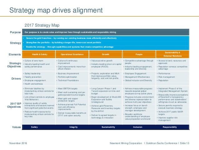 Goldman sachs conference slides