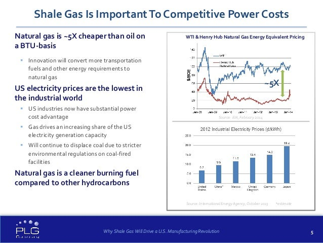 Convert Natural Gas To Diesel Equivalent