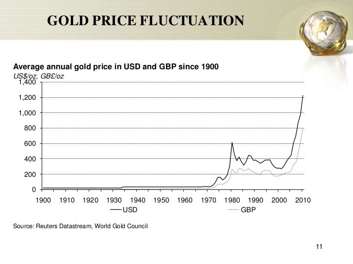 investment in gold and its effect on the society essay The us used to hold all its monetary currency to a gold standard, and since the turn of the millennium, gold value has been on the rise in the stock market in an uncertain economy, gold has emerged as a possible financial staple.