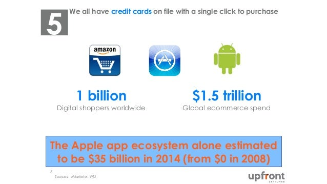 We all have credit cards on file with a single click to purchase Sources: eMarketer, WSJ 6 Global ecommerce spend $1.5 tri...