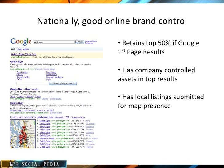 Golds Gym Online Market Analysis Slide 3