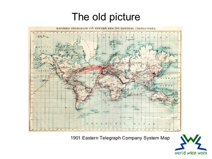 The old picture 1901 Eastern Telegraph Company System Map
