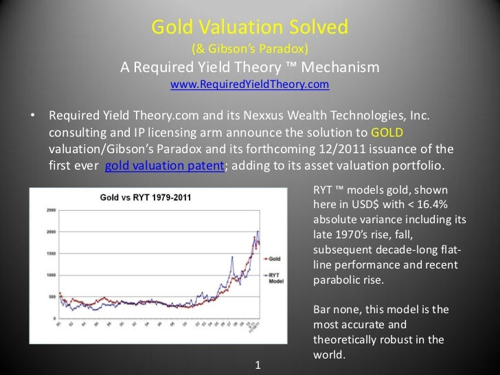 Gold Valuation Solved                            (& Gibson's Paradox)                A Required Yield Theory ™ Mechanism  ...