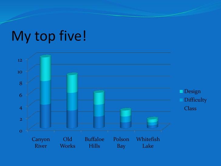 My top five! <br />