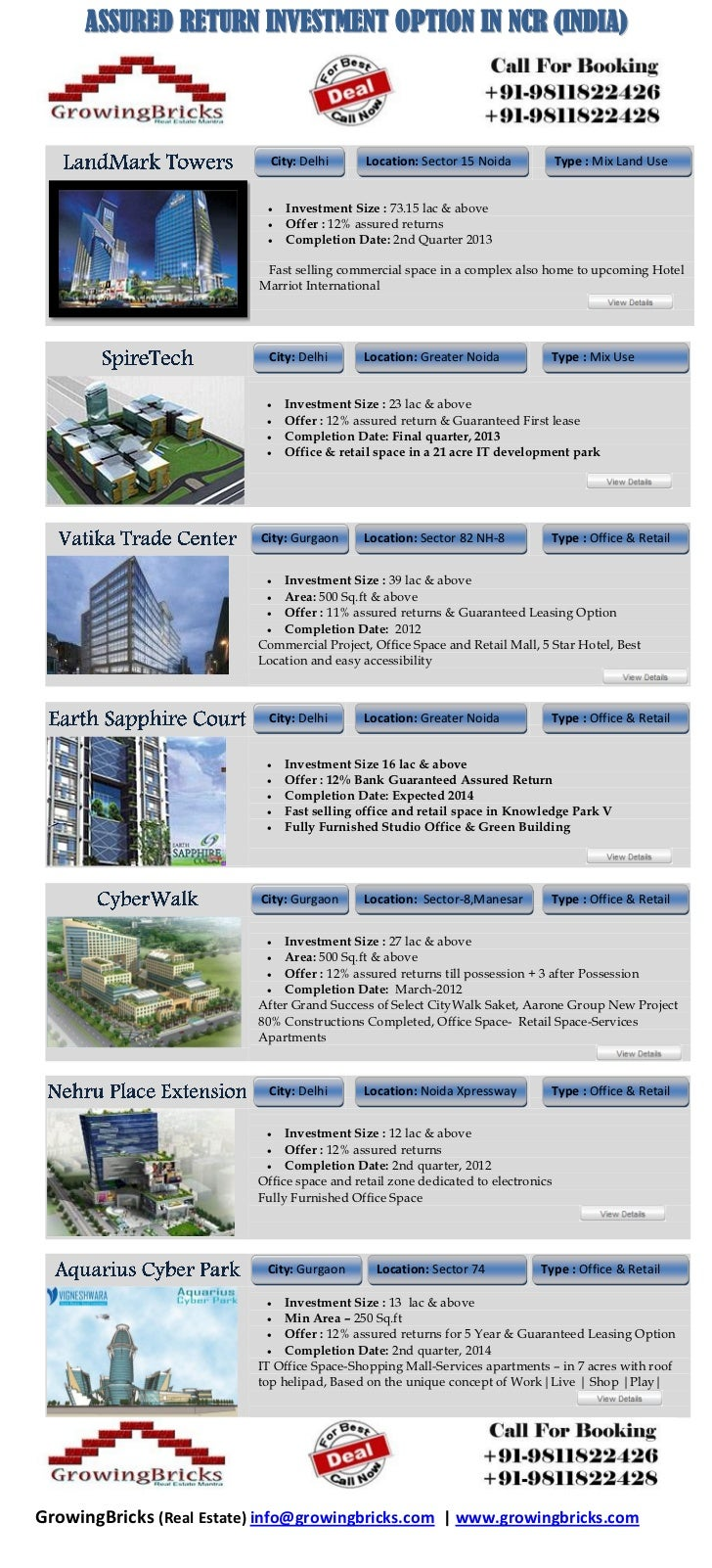 ASSURED RETURN INVESTMENT OPTION IN NCR (INDIA)                             City: Delhi      Location: Sector 15 Noida    ...