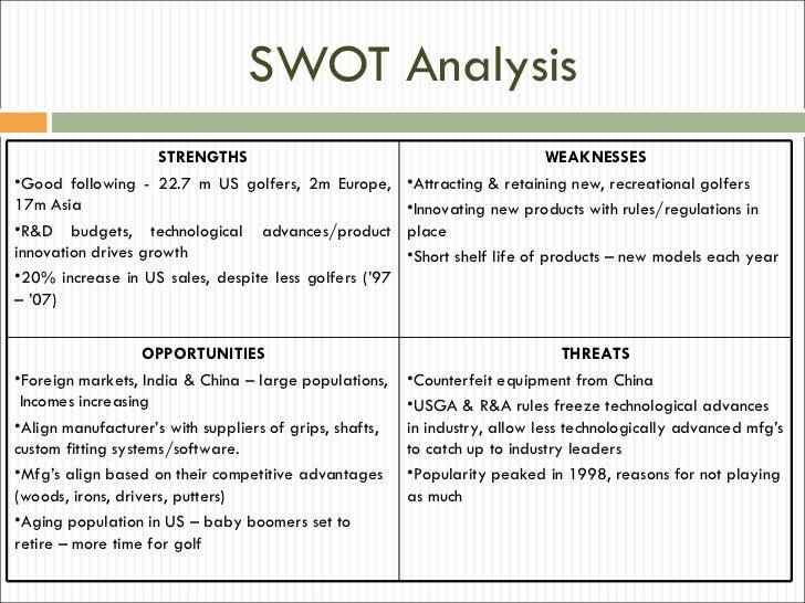 Swot analysis golf