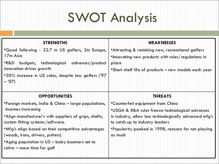 swot analysis of taylor made golf titlist and ping golf Our ping g400 fairway wood review featured as part of our analysis of the best fairway woods review, click here if you already own a ping g400 fairway wood please leave your review in the customer review box at the end of this article.