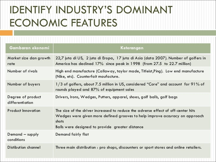 industry s dominant economic features Industry analysis exhibit 1 dominant economic features market size growth rate from gba 525 at university of alabama.