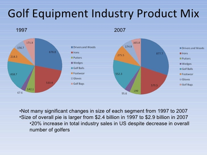 golf industry analysis