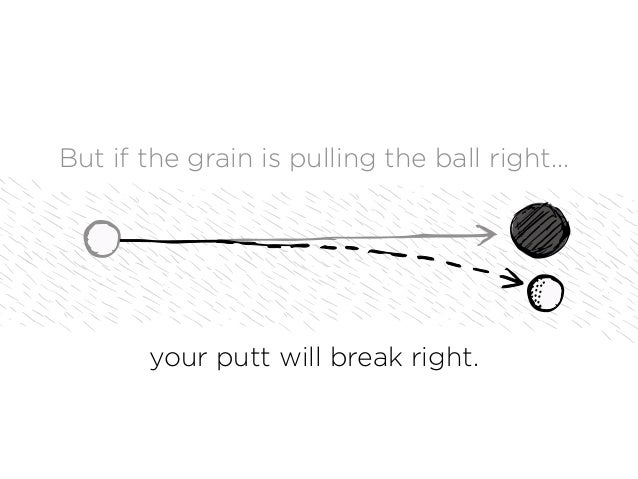 how to read golf greens grain