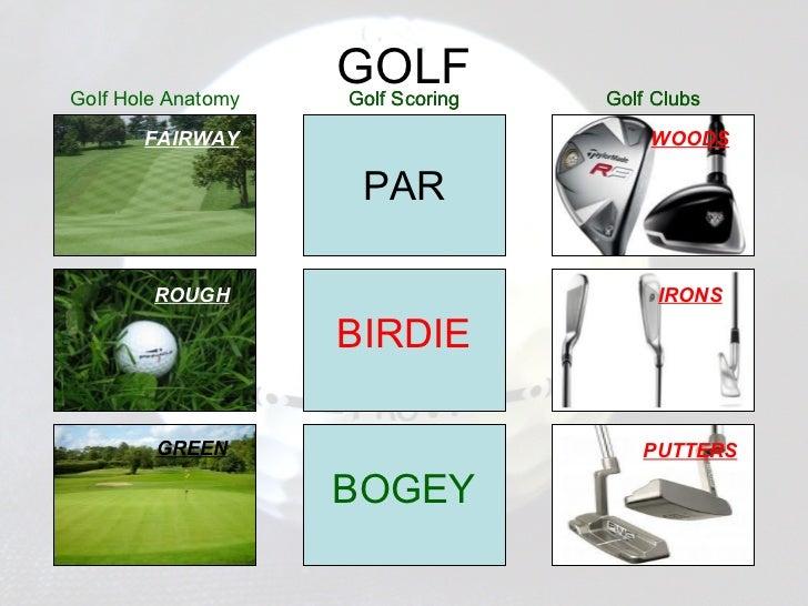 Golf Hole Anatomy                    GOLF                    Golf Scoring   Golf Clubs       FAIRWAY                      ...