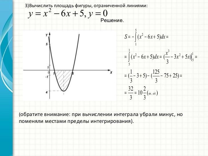 вычислит площадь фигуры ограниченной линиями