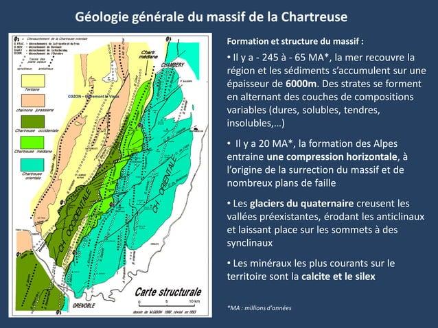 Géologie générale du massif de la ChartreuseCOZON – Entremont le VieuxFormation et structure du massif :• Il y a - 245 à -...