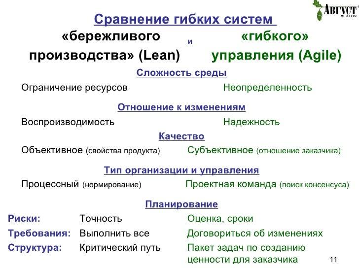 Сравнение гибких систем  «бережливого   и   «гибкого» производства»  (Lean)   управления ( Agile )   <ul><li>Сложность сре...