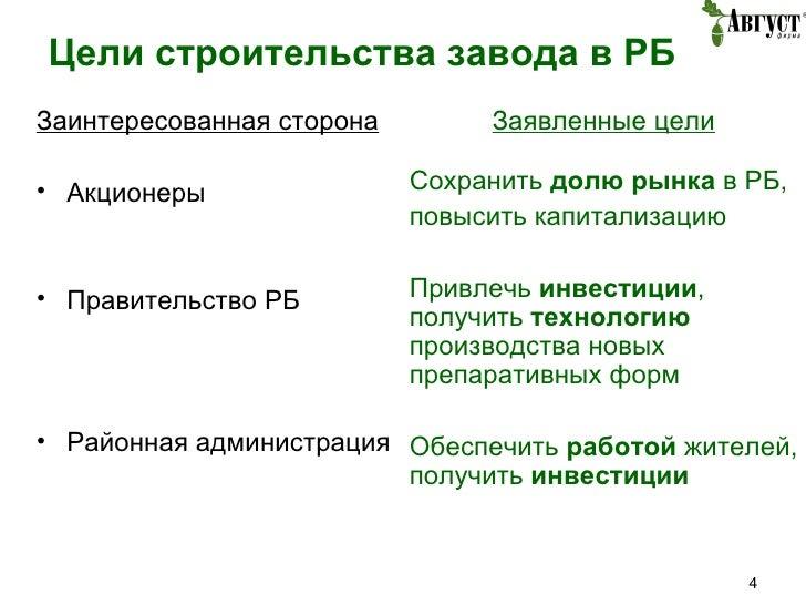 Цели строительства завода в РБ <ul><li>Заинтересованная сторона </li></ul><ul><li>Акционеры </li></ul><ul><li>Правительств...