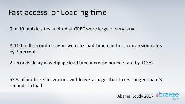 Cum load increase