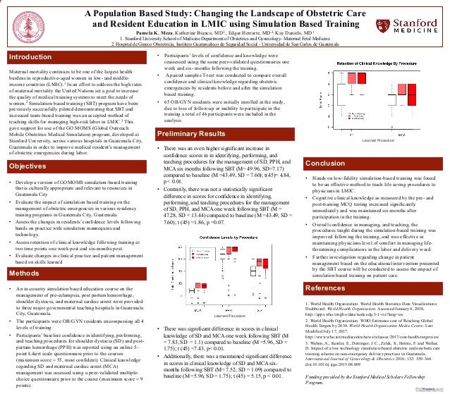 A Population Based Study: Changing the Landscape of Obstetric Care and Resident Education in LMIC using Simulation Based T...