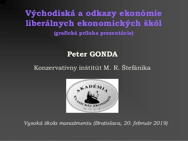 Peter GONDA Konzervatívny inštitút M. R. Štefánika Východiská a odkazy ekonómie liberálnych ekonomických škôl (grafická pr...
