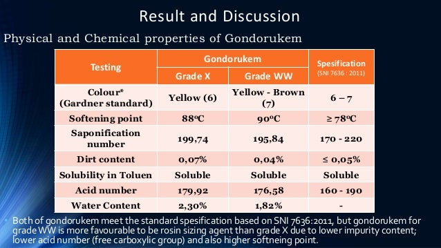 Result and Discussion Physical and Chemical properties of Gondorukem Testing Gondorukem Spesification (SNI 7636 : 2011) Gr...