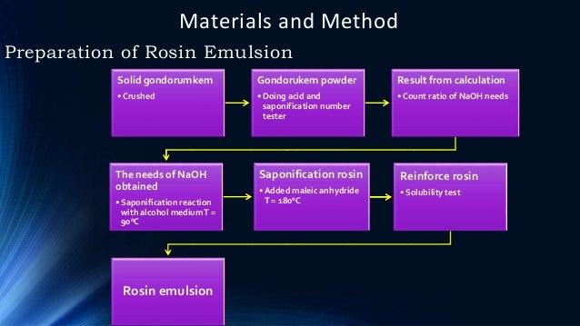 Materials and Method Preparation of Rosin Emulsion Solid gondorumkem • Crushed Gondorukem powder • Doing acid and saponifi...
