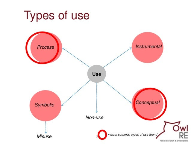 evaluate the influences of the two What are the main factors that influence the implementation of disease prevention and the following two items will be considered in this review to determine the.