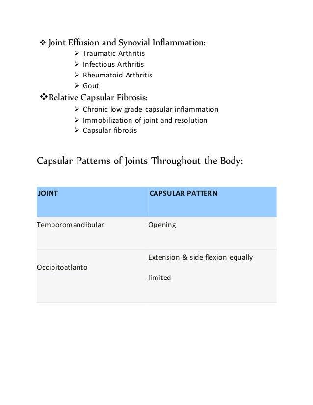 Goniometry New Capsular Pattern