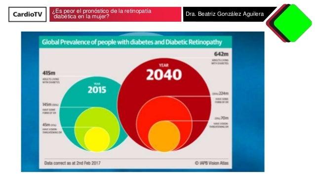 �Es peor el pron�stico de la retinopat�a diab�tica en la mujer? Dra. Beatriz Gonz�lez Aguilera